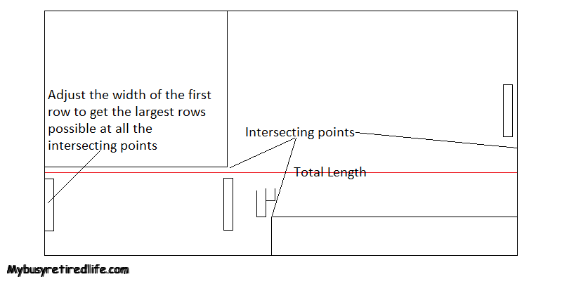 How To Layout A Floor Room Intersecting Points